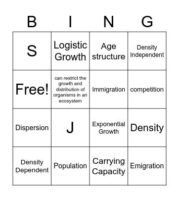 Population Growth Dynamics Bingo Card