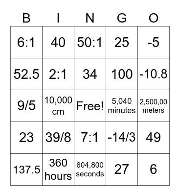 Proportions, Rates, Ratios, Conversions Bingo Card