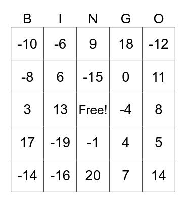 Two-Step Equation Bingo Card