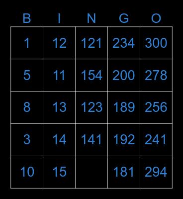 Bingo 1 to 50 Bingo Card