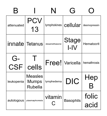 Chapters 47 and 55 Bingo Card