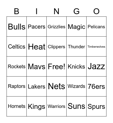 NBA Basketball Teams Bingo Card