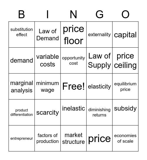 Econ Final Part 1 Bingo Card