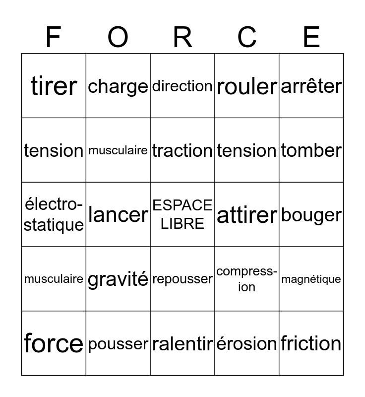 LES FORCES Bingo Card