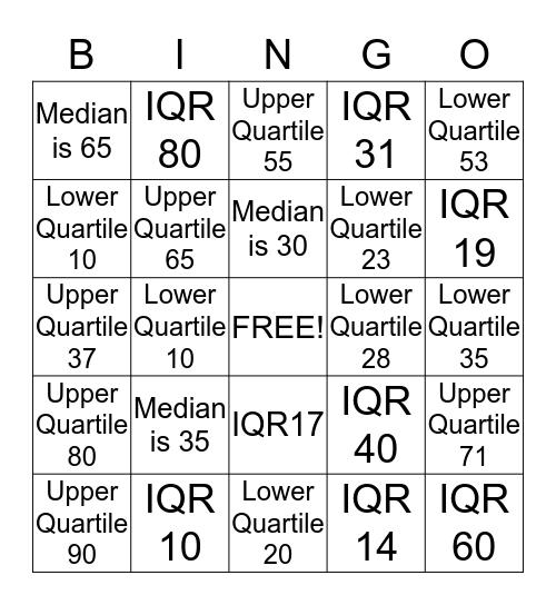 Box and Whisker Plot Bingo Card