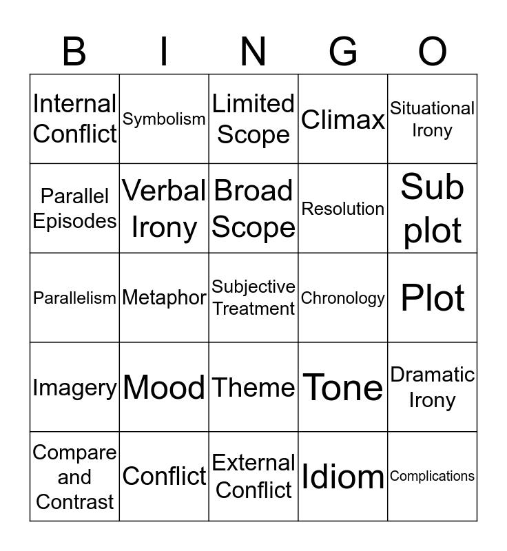 Benchmark Review Bingo Card