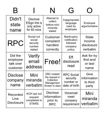 QA B-I-N-G-O Bingo Card