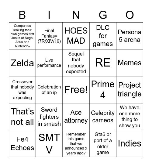 E3 2021 Bingo Card