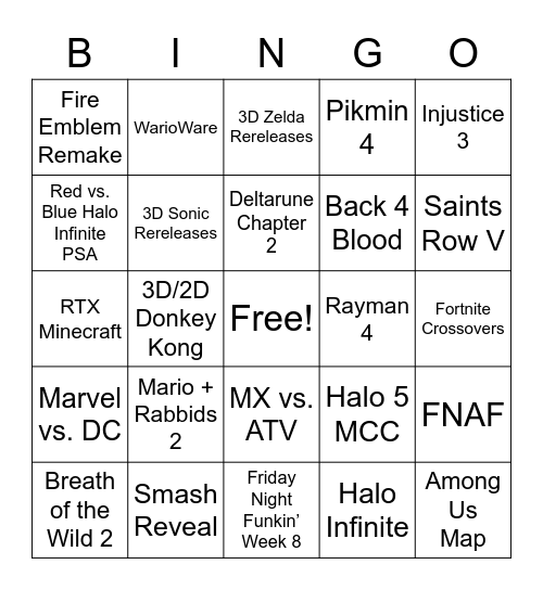E3/SGF 2021 Predictions BINGO Card