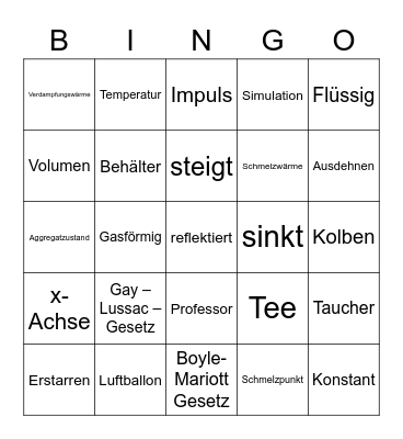 Kinetische Gastheorie Bingo Card