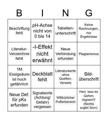 Protokoll-Bingo (pKs) Bingo Card