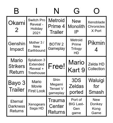 Nintendo E3 Direct 2021 Bingo Card