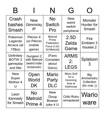 Nintendo Presentation Bingo Card
