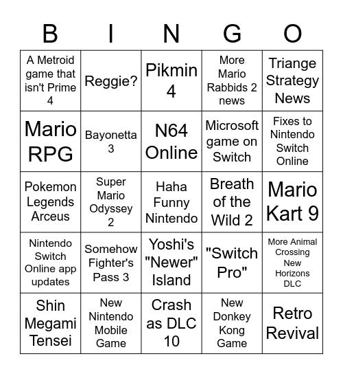 Nintendo E3 2021 Predictions Bingo Card