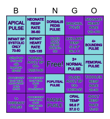 Vital Signs Bingo Card