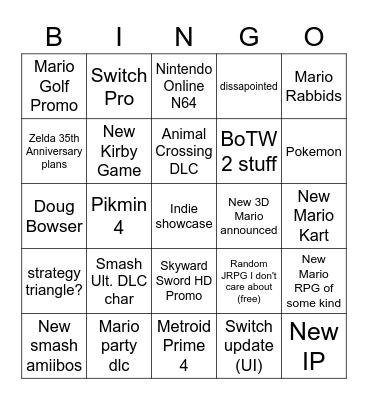 Nintendo E3 2021 Bingo Card