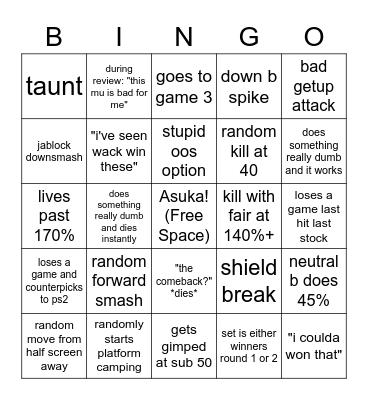 wack set review Bingo Card