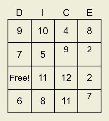 Dice addition Bingo Card