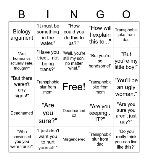 Coming Out To My Parents BINGO Card