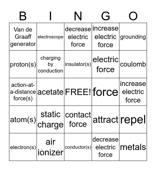 Chapter 7 Review Bingo Card