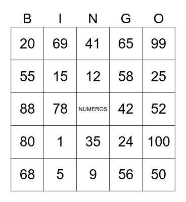 Perimetral Bingo Card