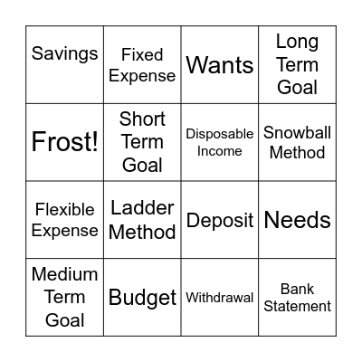 Frost Bank Budgeting Bingo Card