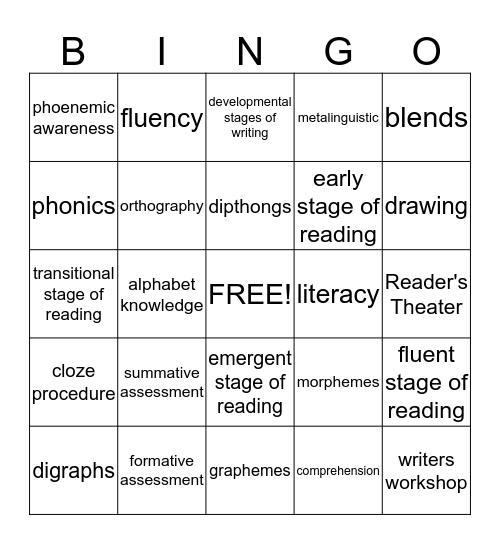 ECD 321 Review Bingo Card