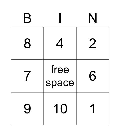 Los numeros! Bingo Card