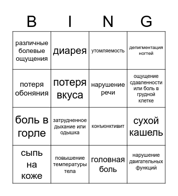 Погуляли на свадьбе Bingo Card