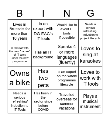 How do you feel about IT tools? Bingo Card