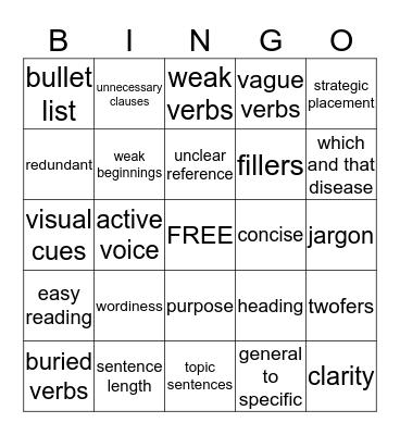 Technical Writing Bingo Card