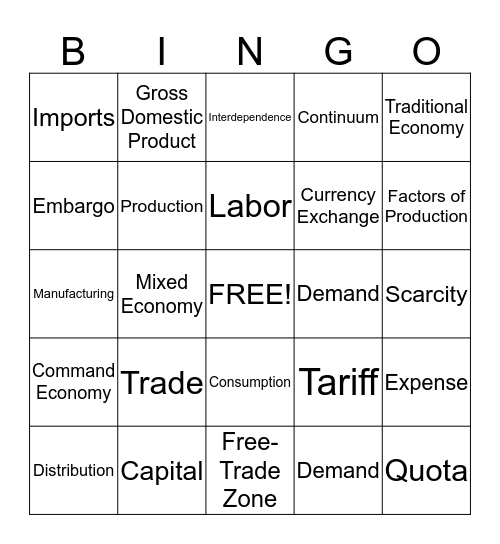 Economics Bingo Card