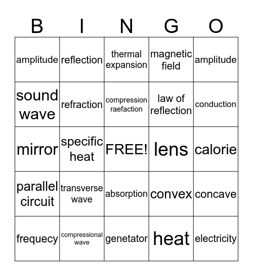 mix of waves and more Bingo Card