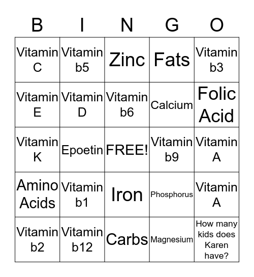 Vitamins, Minerals and Nutrients Bingo Card