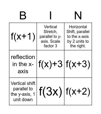 Graph transformation bingo  f(x) = x^3 Bingo Card