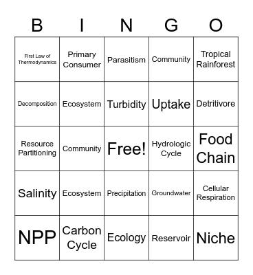 Unit 1 Test Review Bingo Card