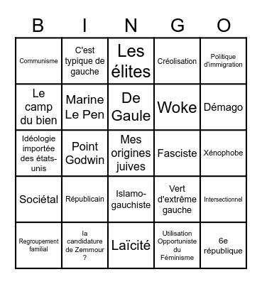 Débat zemmour - Méluche Bingo Card