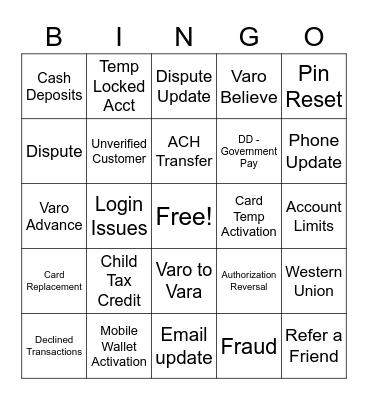 Call Type Bingo Card