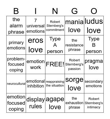 Emotions/ Stress  Bingo Card