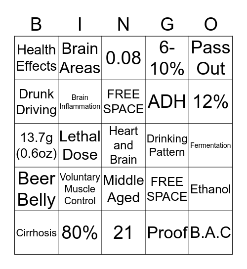 Alcohol and Nutrition  Bingo Card