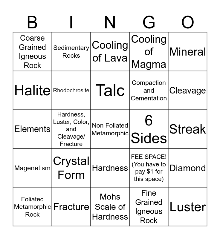 Characteristics of Minerals Bingo Card