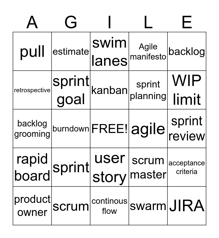 Agile Bingo Card
