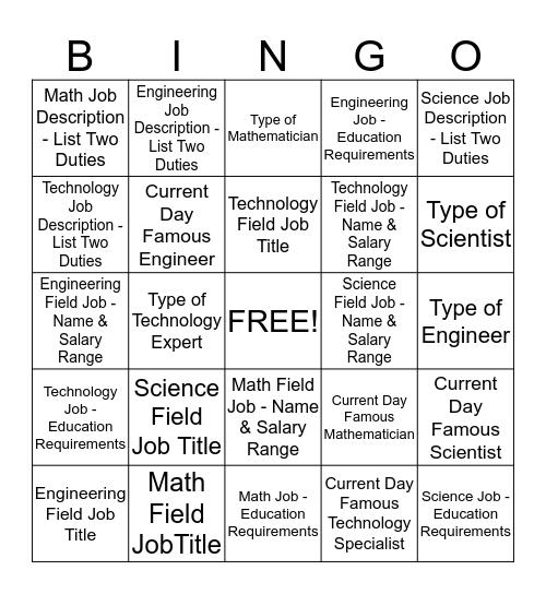 WHERE CAN I GO?????????? - STEM BINGO  Bingo Card