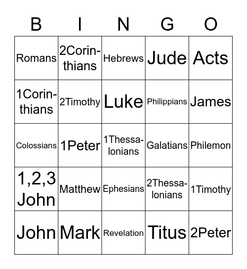 LEARN THE NEW TESTAMENT   Bingo Card