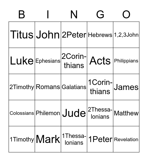 LEARN THE EW TEASTAMENT Bingo Card