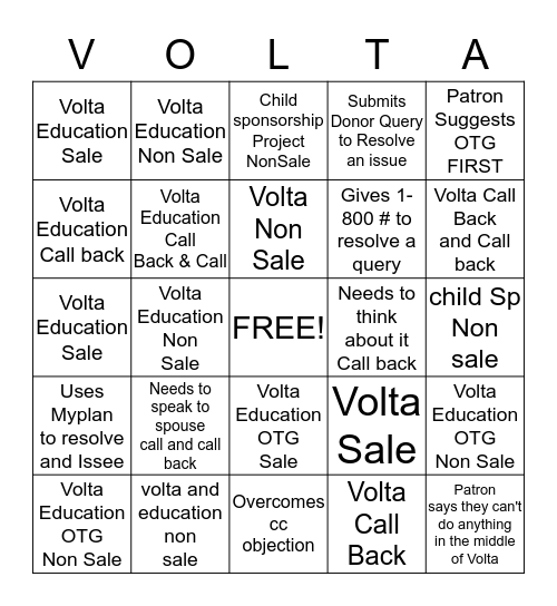 Call Quality Bingo - Volta Focus Bingo Card