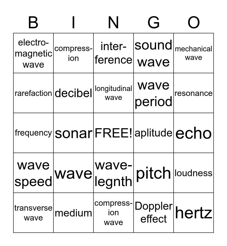 1.1 Waves Bingo Card