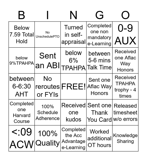 Monthly Performance- JUNE 2015 Bingo Card
