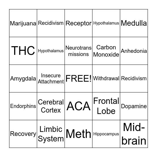 Drug Bingo Card