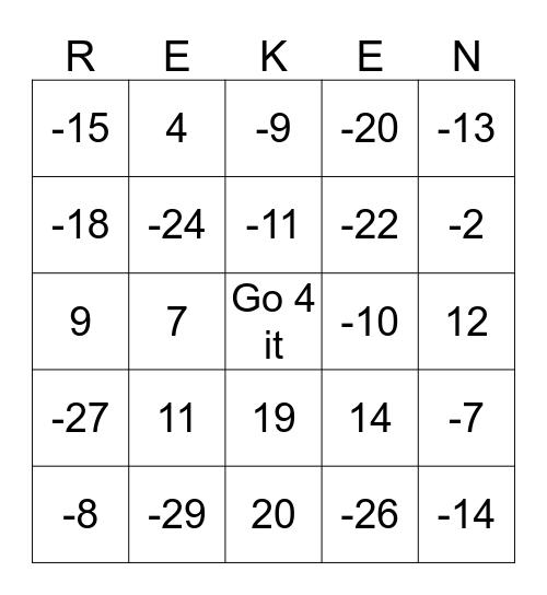 Rekenen met gehele getallen Bingo Card
